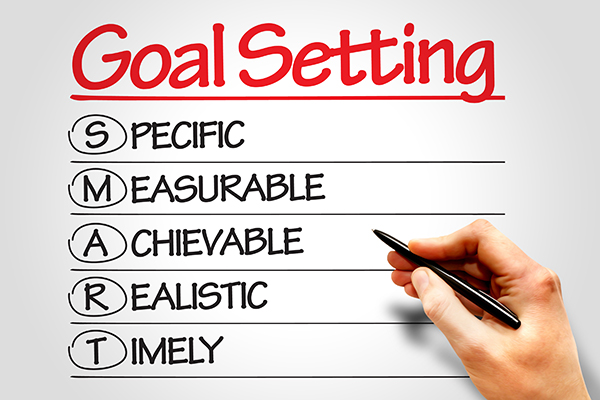 THE STEPS TO FOLLOW WHEN SETTING GOALS: